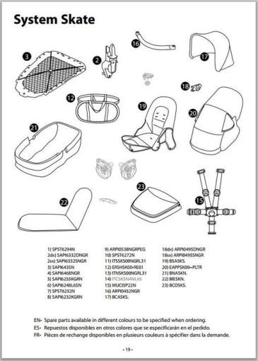 peg perego skate manual 19